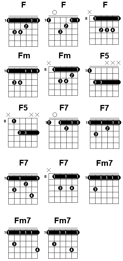 partition guitare f